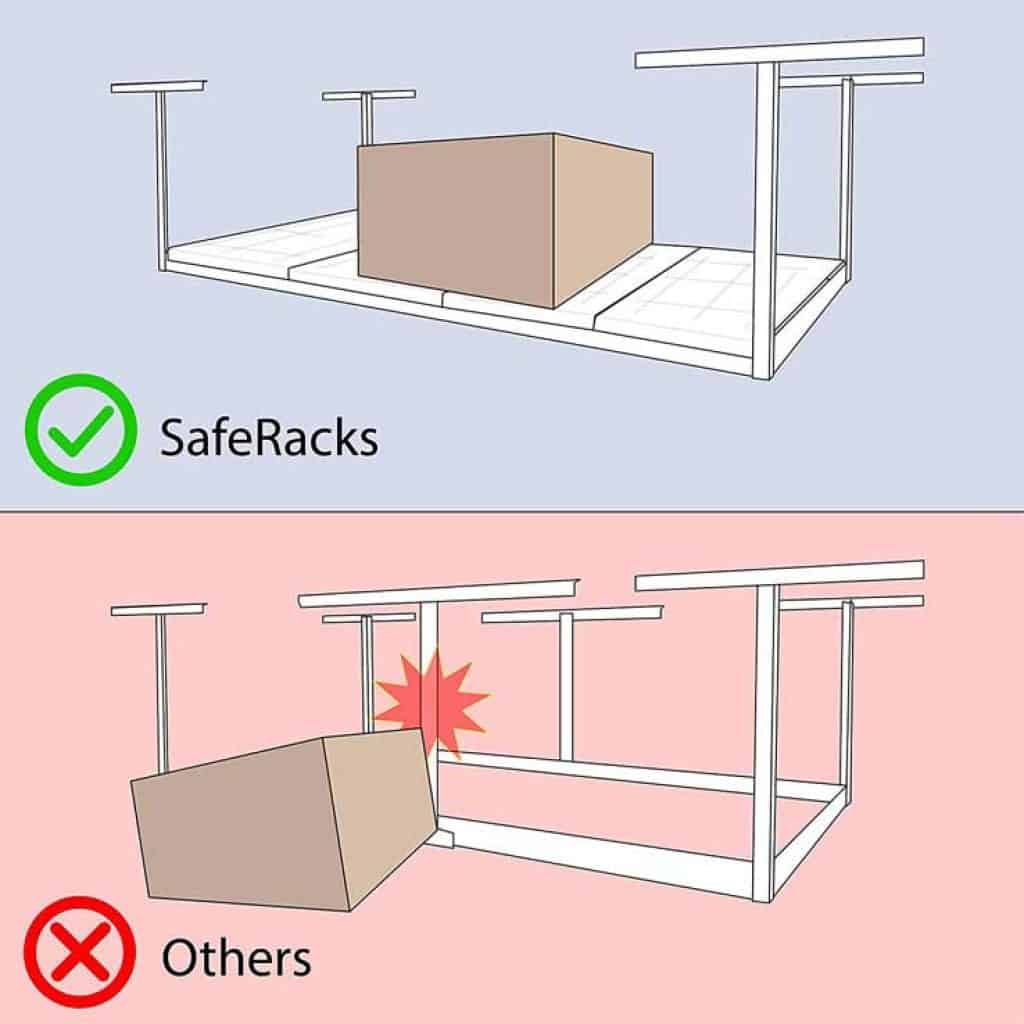 Overhead Garage Storage Safety
